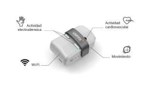 anillo de medición de datos cardiovasculares, respuesta galvánica y actividad electrodérmina de la piel para realizar estudios de neuromarketing