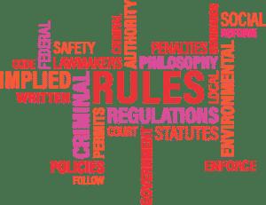 composición artística con las palabras: leyes, regulacion, compilance, derecho publicitario