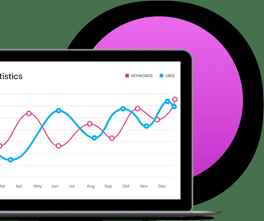 ordenador con informe de resultados sem
